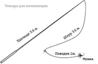 121978132_super-tenkara-fluorocarbon-level-line-30---30m-valcan-